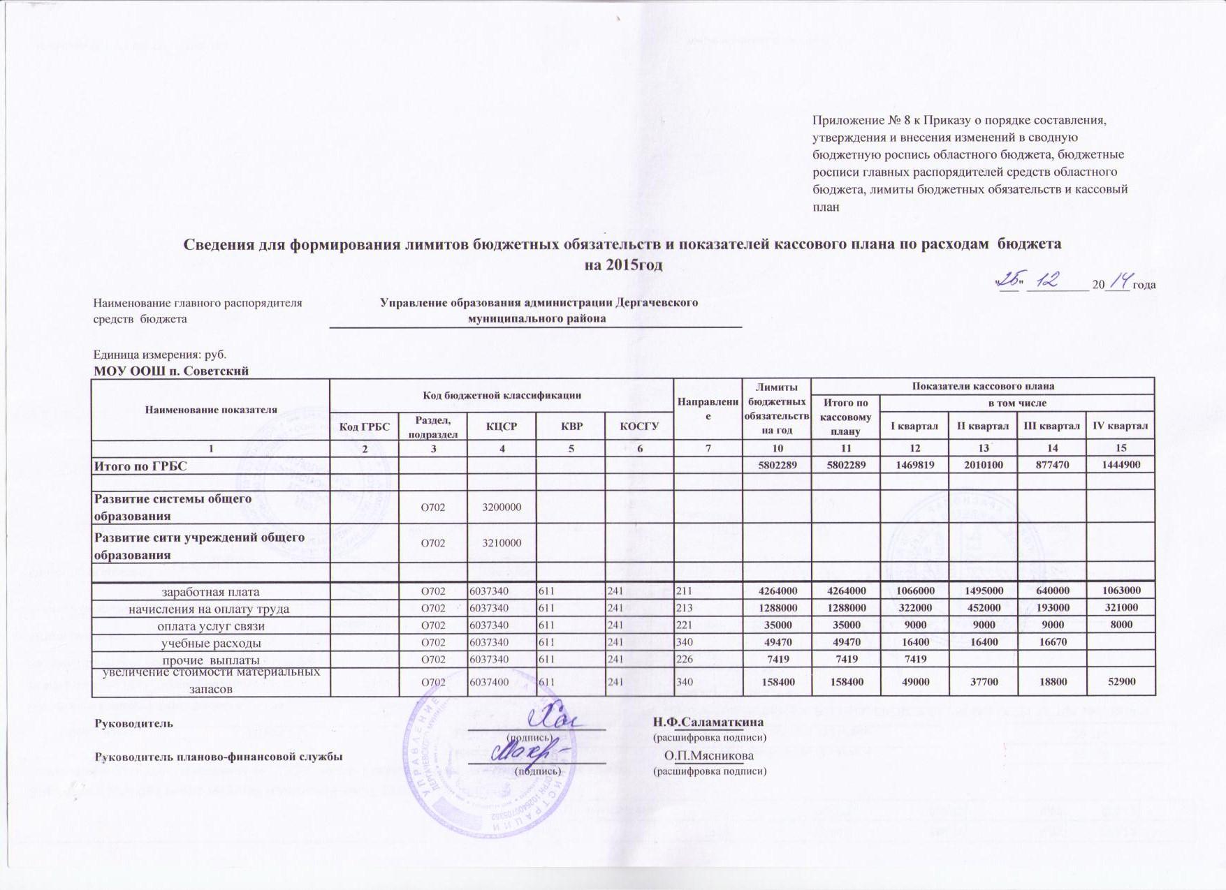 Сводная бюджетная роспись областного бюджета